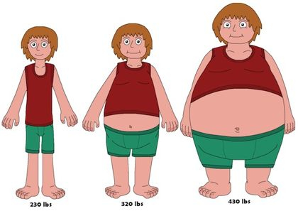 Weight Loss - Lose 12 Kilo A Week, The Easy Way