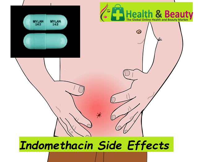 Indomethacin Side Effects