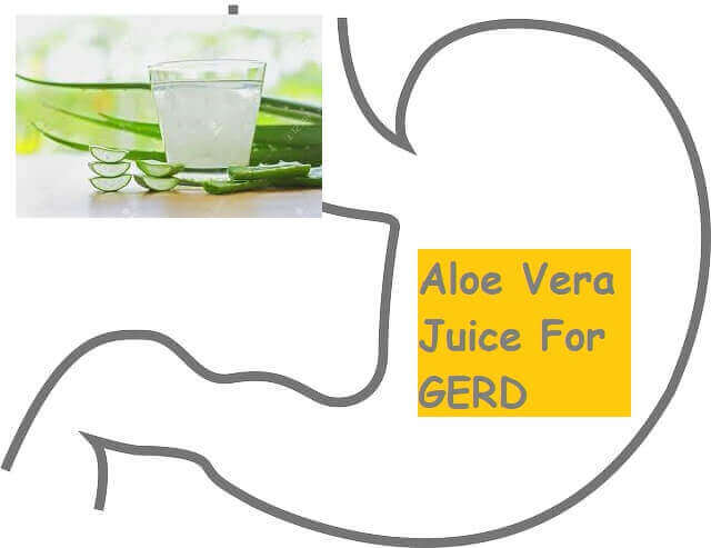 Aloe Vera Juice For GERD