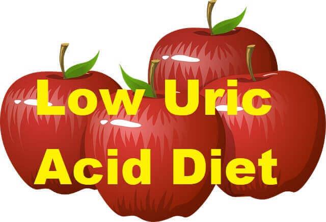 Low Uric Acid Diet