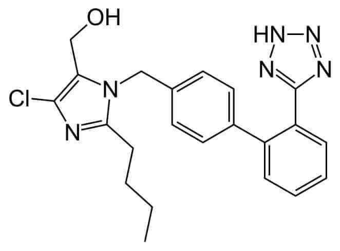 ARB Medications
