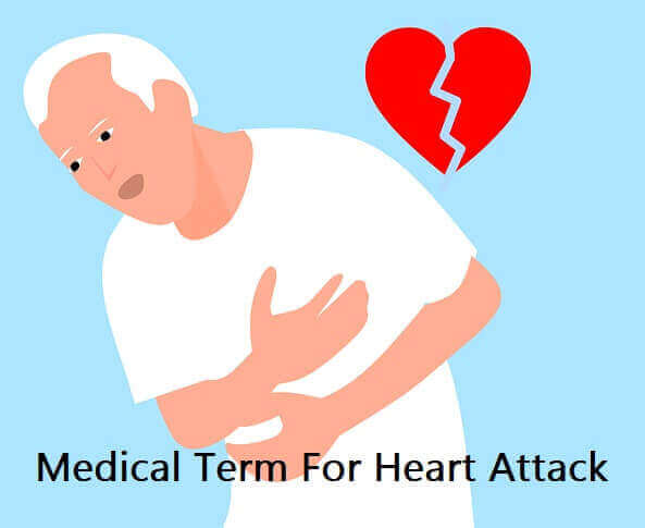 Medical Term For Heart Attack