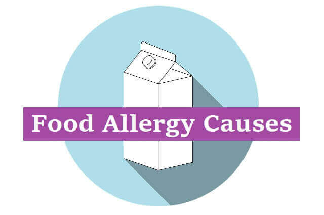 Food Allergy Causes
